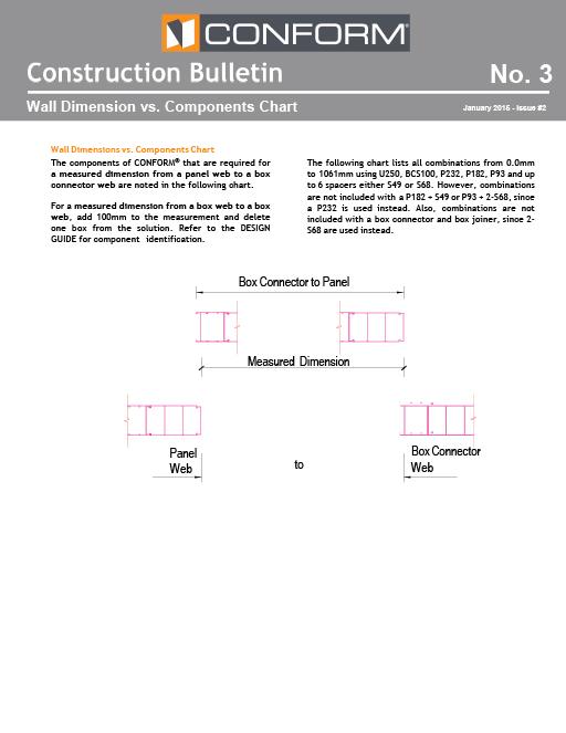 Wall Dimensions vs. Components Chart